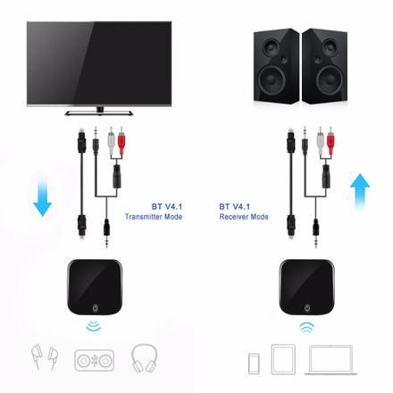 adaptateur bluetooth pour tv
