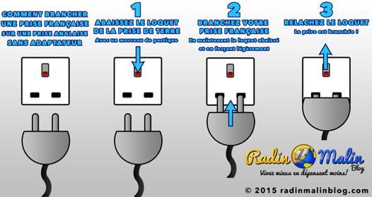adaptateur prise de courant angleterre