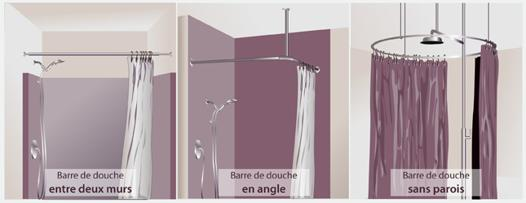 barre rideau de douche angle sans vis