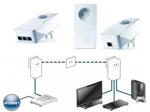 boitier cpl ethernet