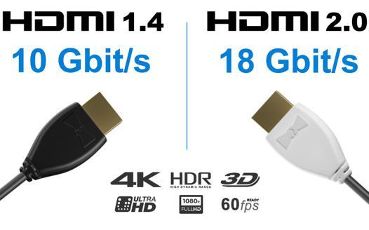 cable hdmi 1.4 ou 2.0