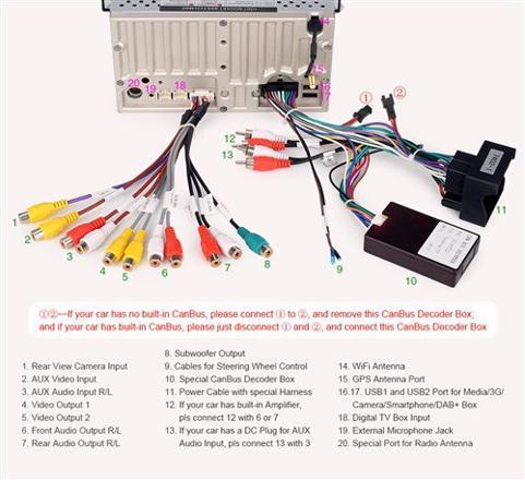 cables autoradio