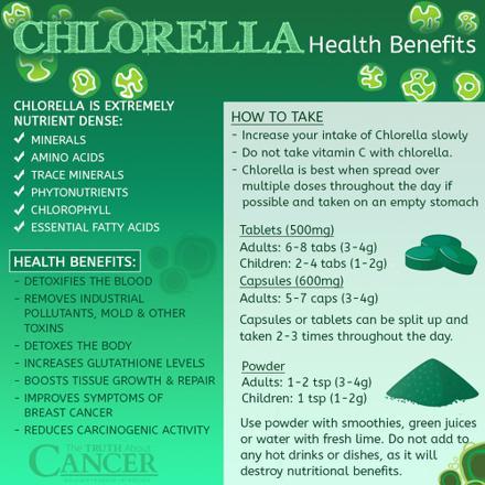 chlorella vitamin c