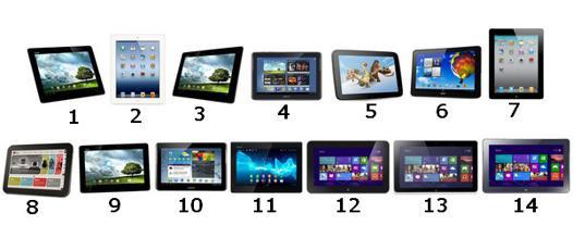 choix de tablette