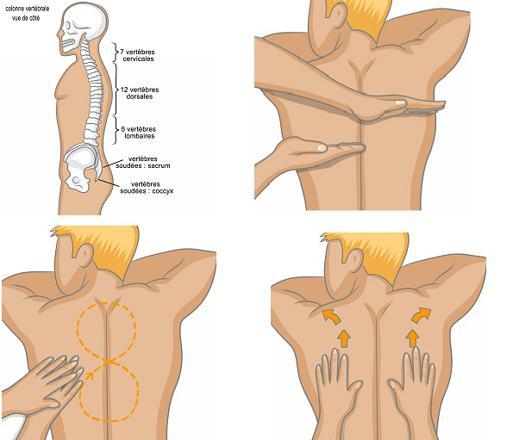 comment faire des massages du dos