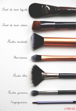 comment utiliser pinceau maquillage