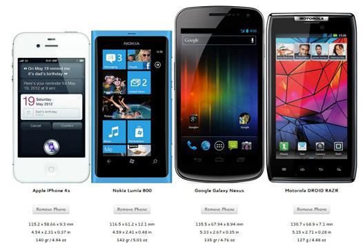 comparer 2 smartphone