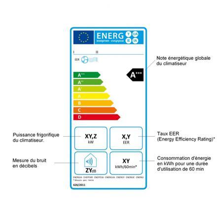 consommation electrique climatiseur mobile