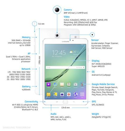 dimension galaxy tab a