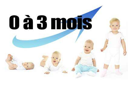 évolution bébé 1 an