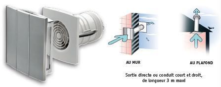 extracteur d air silencieux salle bain