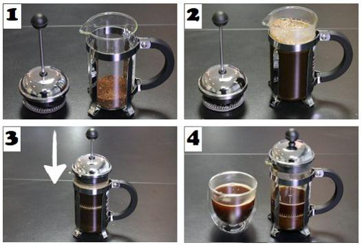 faire du cafe avec cafetiere a piston