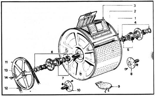 fixation tambour machine à laver