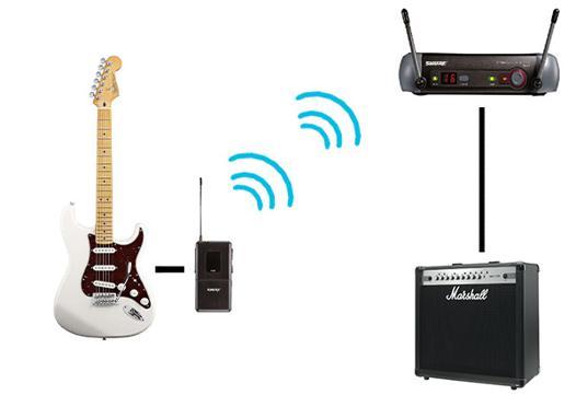 guitare electrique sans fil