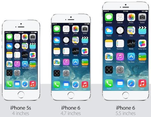 iphone 6 pouces