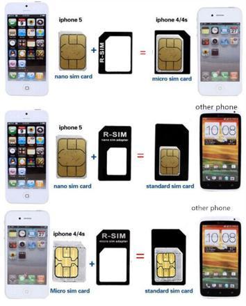 iphone 6s plus carte sim