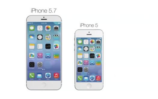 iphone ecran 5 pouces