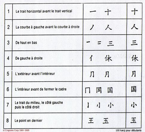japonais kanji