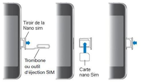mettre carte sim dans iphone 5c