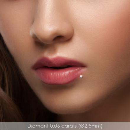 piercing lèvre
