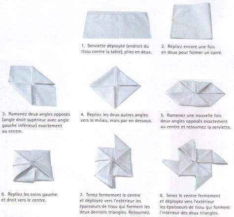 pliage serviette facile et rapide